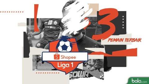 3 Pemain dan Pelatih Terbaik Pekan ke-23 Shopee Liga 1 2019