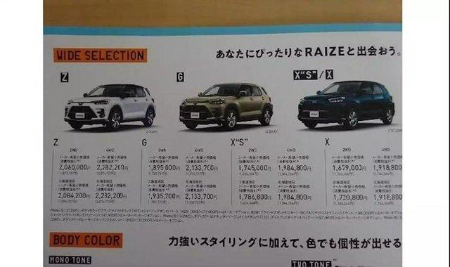Raize dibekali dengan mesin berkapasitas 1.000 cc, 4 silinder dengan perangkat turbocharger (Carmudi Indonesia).