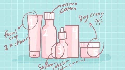Razia Skincare di Sekolah Itu Buat Apa Sih?