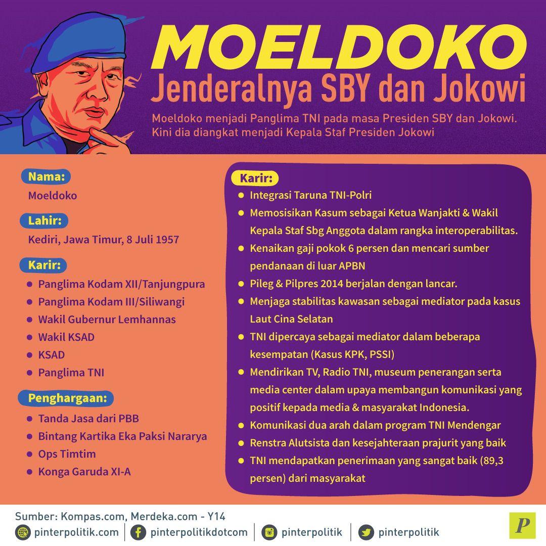 Moeldoko, Peran SBY di Kabinet Jokowi?