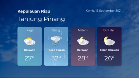 Prakiraan cuaca Kepulauan Riau - Kamis, 16 September 2021