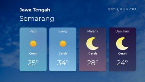 Prakiraan cuaca Jawa Tengah - Kamis, 11 Juli 2019
