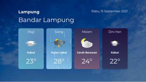 Prakiraan cuaca Lampung - Rabu, 15 September 2021