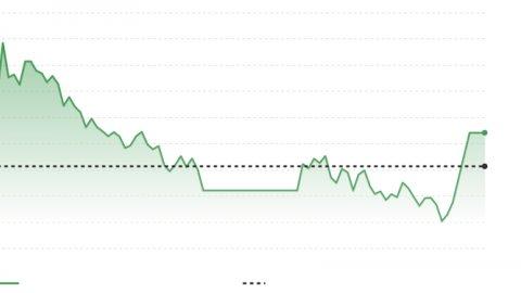 Penutupan IHSG hari ini, meningkat hingga 0,1 persen
