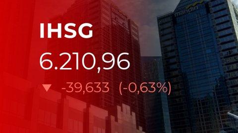 8 Sektor seret pelemahan IHSG hari ini