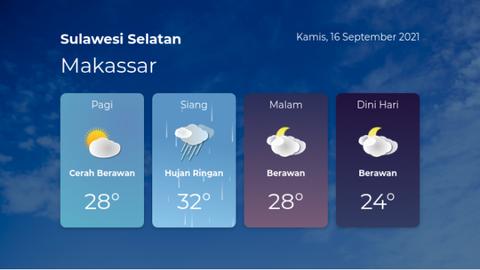 Prakiraan cuaca Sulawesi Selatan - Kamis, 16 September 2021
