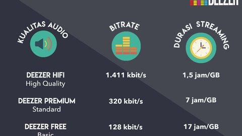 Kiat Menghemat Paket Data Internet Dalam Penggunaan Aplikasi Musik Streaming Kurio