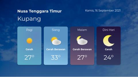 Prakiraan cuaca Nusa Tenggara Timur - Kamis, 16 September 2021